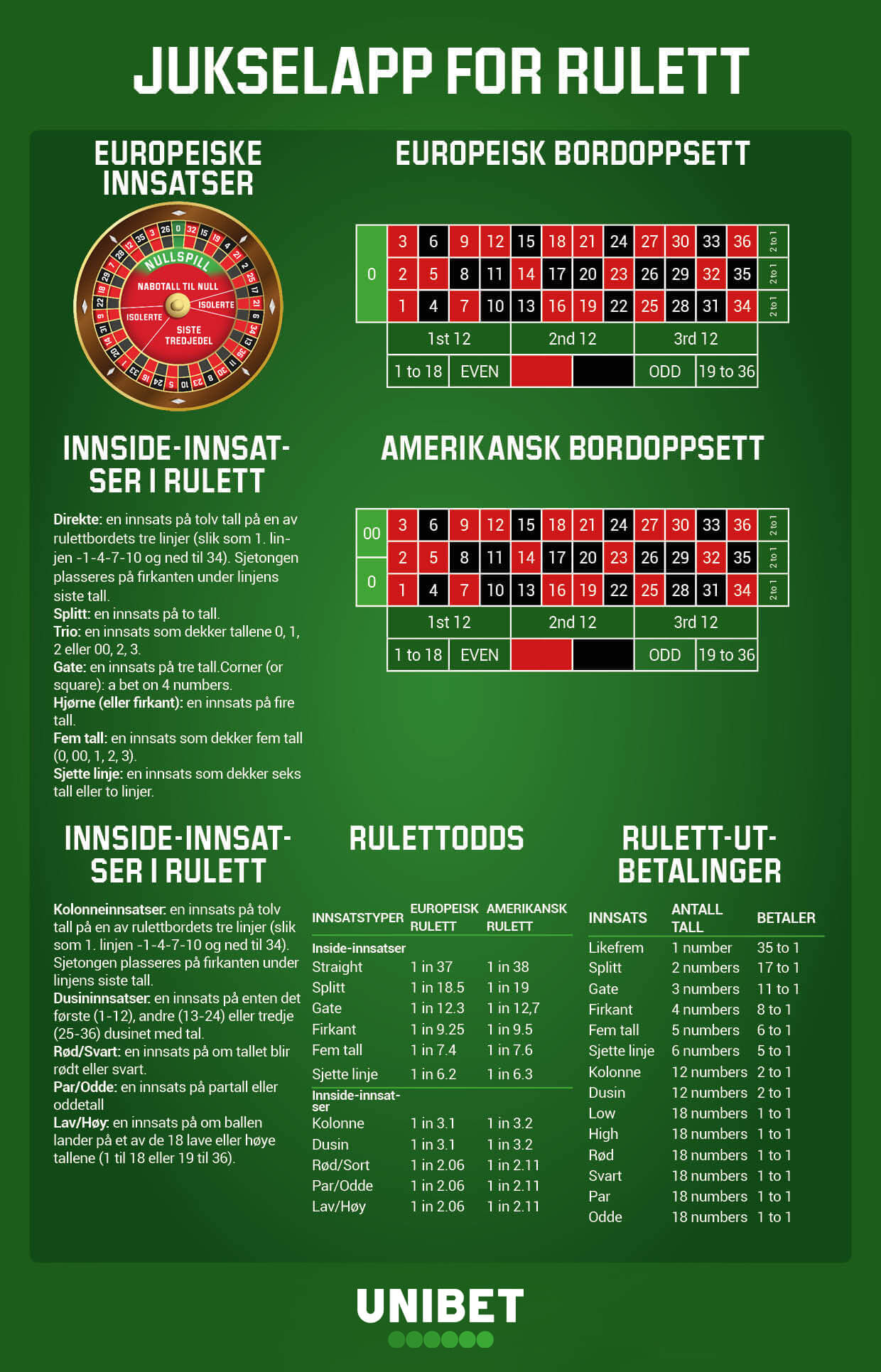 roulette-cheat-sheet-no
